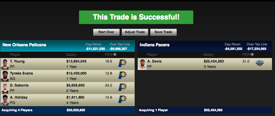 Five Potential Trades for Anthony Davis - Stadium